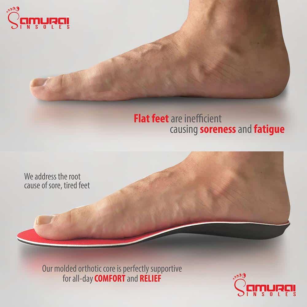 Flat Feet Orthotic Insoles
